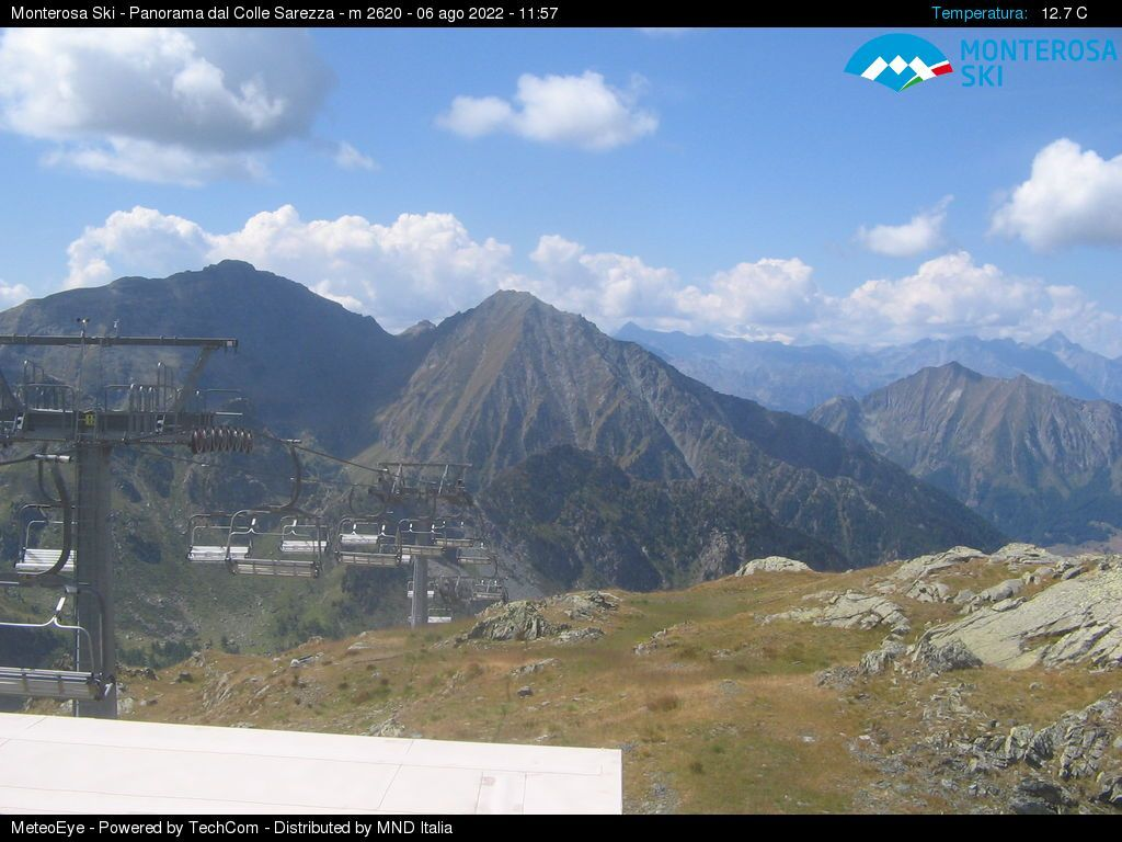 Webcam <br><span>Panorama dal Colle Sarezza</span>