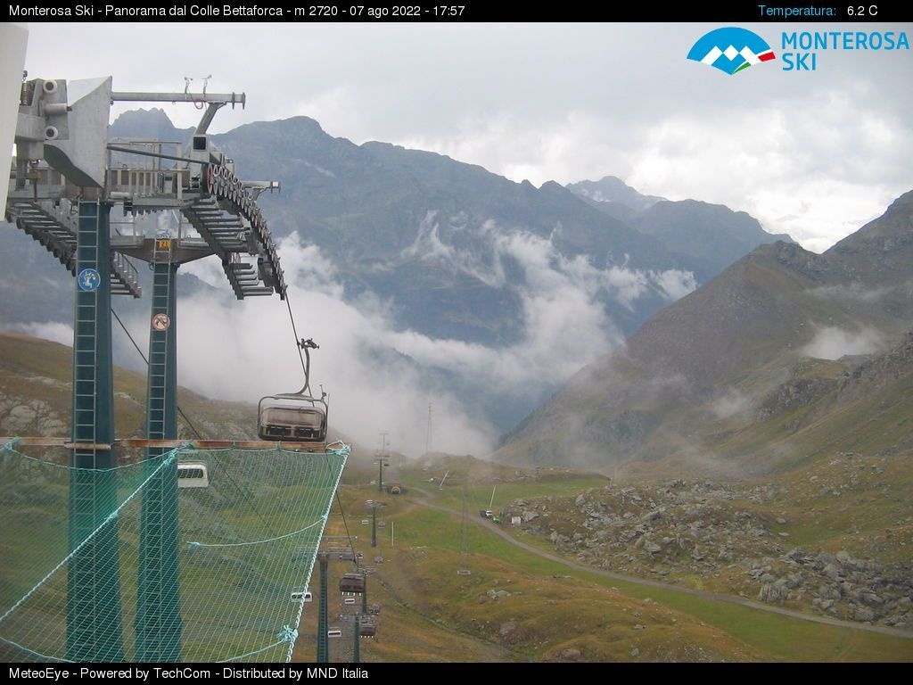 Webcam Gressoney-La-Trinite'